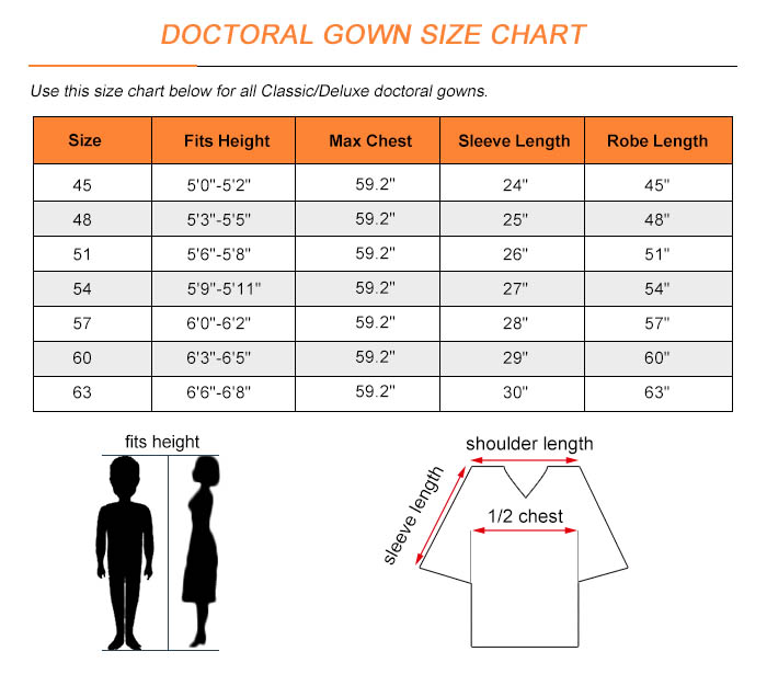 GraduationMall Doctoral Gown's Size Chart
